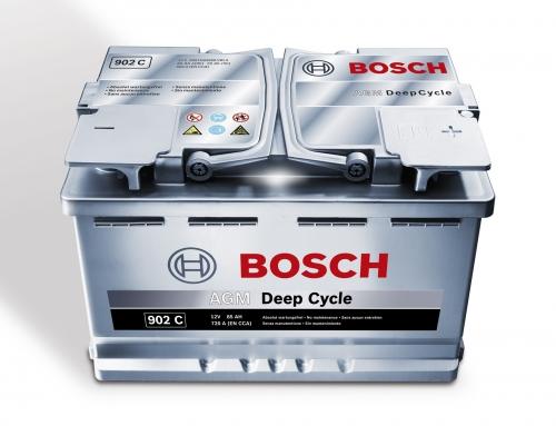 Bosch Batterie Etiketten